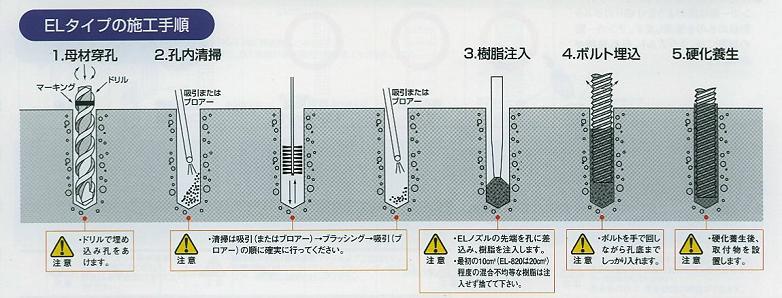 ケミカルアンカーEL-350